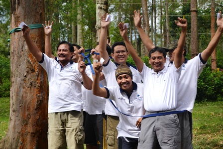 Harga Outbound Malang
